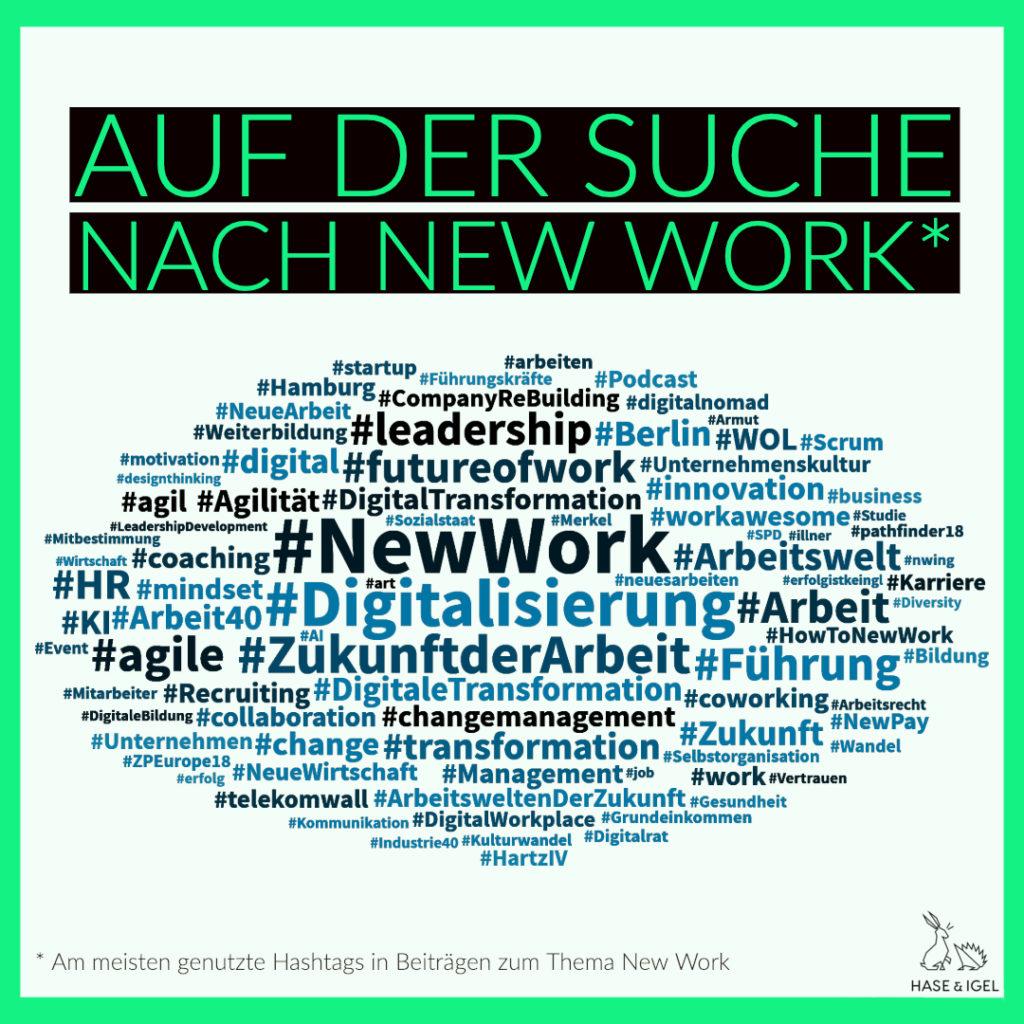 Genutzte Hashtags im Zusammenhang mit New Work