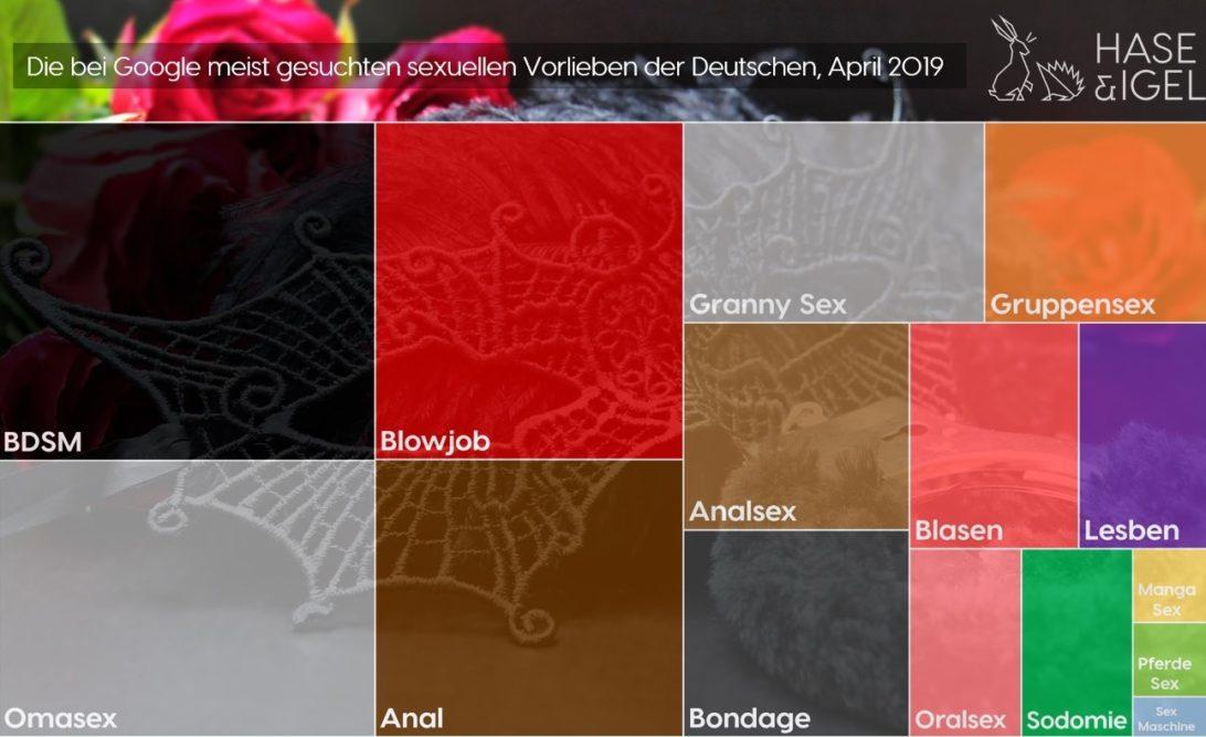 Das Internet zeigt die sexuellen Vorlieben der Deutschen schonungslos