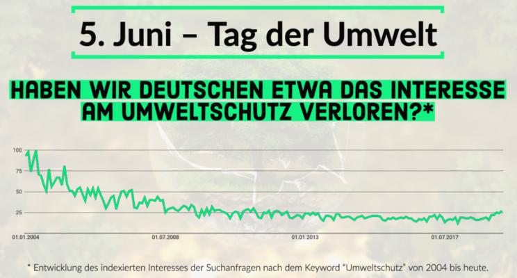 Umwelttag 2019 – So grün sind wie Deutschen beim Thema Umweltschutz